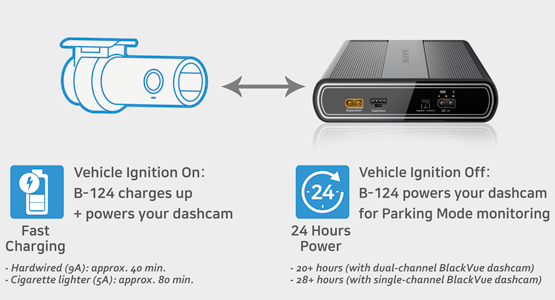 blackvue-power-magic-ultra-battery-b-124-fast-charging-long-lasting